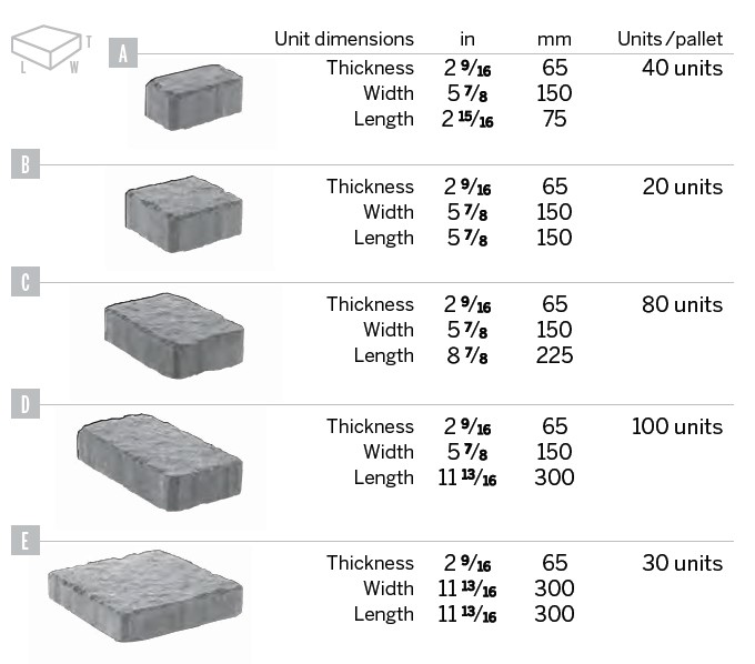 Althena Paving Stones Sizes And Shapes