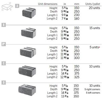 MINI CRETA 6 Inch Specs